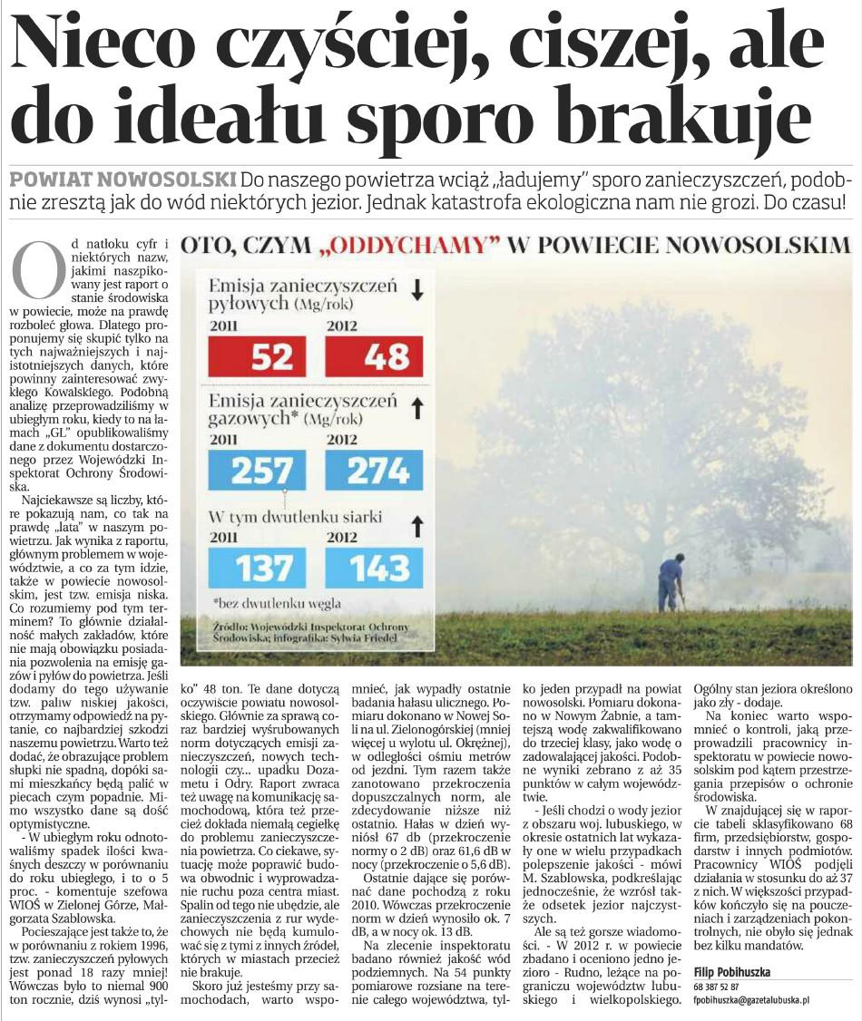 20131026 - gl - powietrze powiat nowosolski